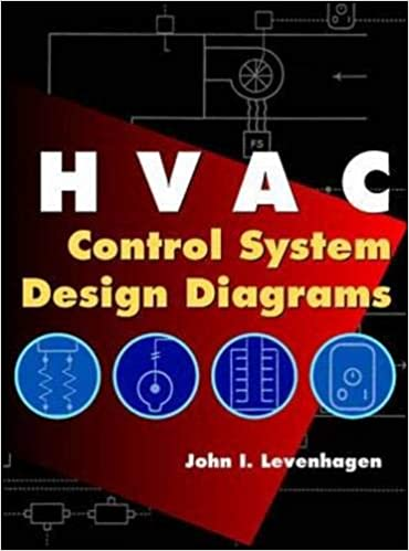 HVAC Control System Design Diagrams 1st Edition