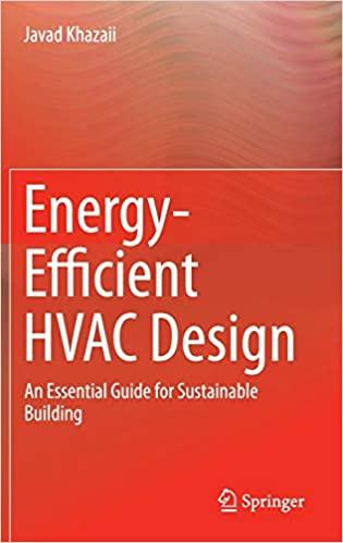 Energy-Efficient HVAC Design
