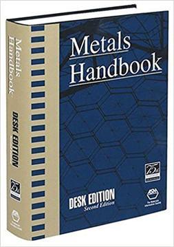 Metals Handbook Desk Edition 2nd Edition